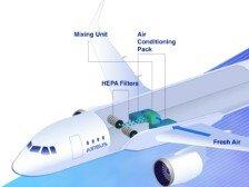 Avions: une partie du problème COVID-19