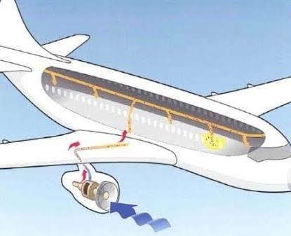 Pas de capteurs d'avertissement d'air contaminé: la FAA et l'EASA ne sont pas concernées?