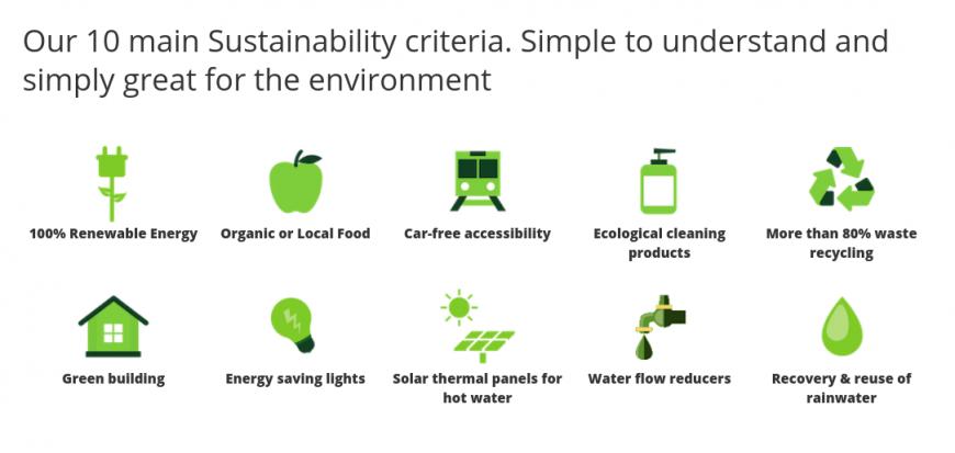 critères de durabilité ecobnb
