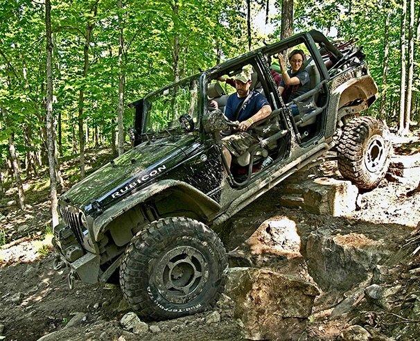 Destinations de vacances en Jeep